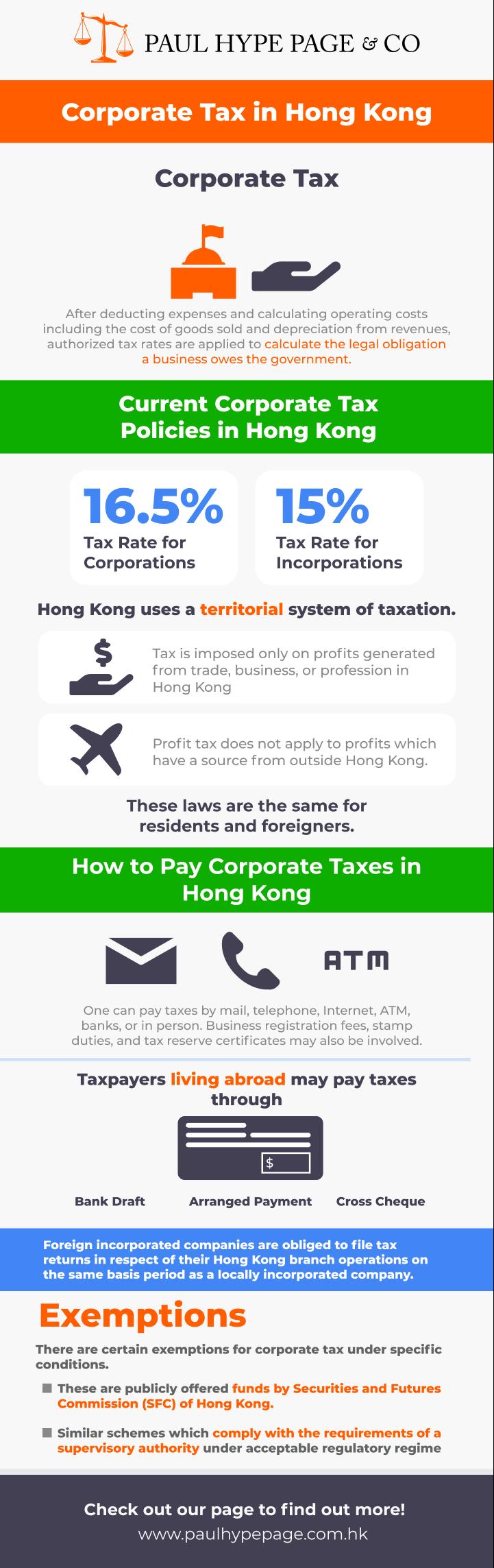 Corporate Tax in Hong Kong
