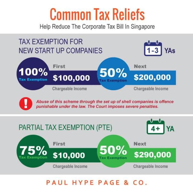 2020 Singapore Corporate Tax Update